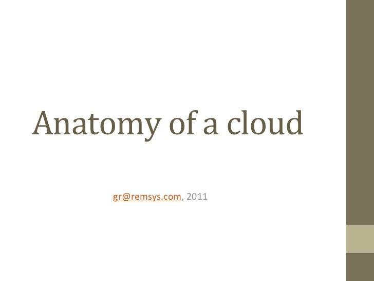 Anatomy of a cloud             gr@remsys.com, 2011