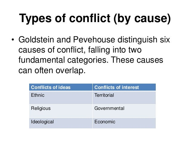 conflict types The thomas-kilmann model, use this management model to open up more choices in the way you resolve conflict.
