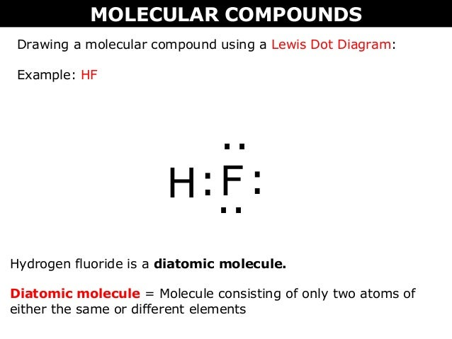 02 b ionic vs. molecular compounds, bohr rutherford and lewis