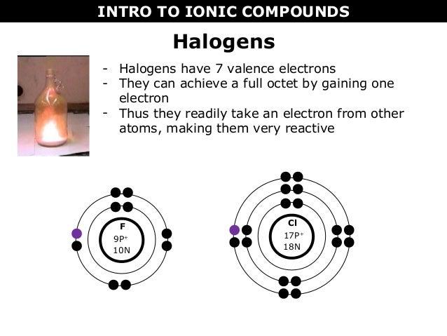 6  intro to ionic
