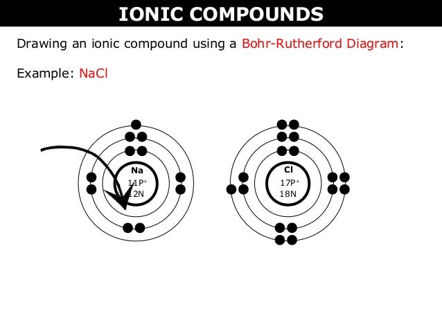 02 B Ionic Vs Molecular Compounds Bohr Rutherford And Lewis