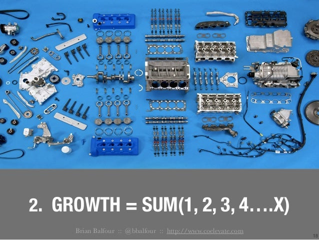 18 2. GROWTH = SUM(1, 2, 3, 4….X) Brian Balfour :: @bbalfour :: http://www.coelevate.com