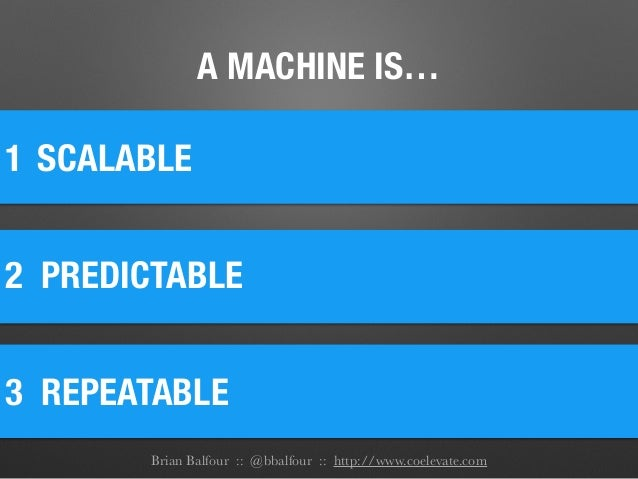 A MACHINE IS… 1 2 PREDICTABLE SCALABLE 3 REPEATABLE Brian Balfour :: @bbalfour :: http://www.coelevate.com