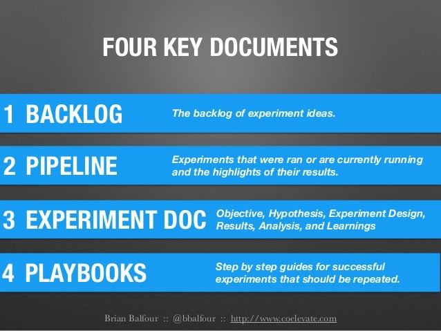 FOUR KEY DOCUMENTS 1 BACKLOG The backlog of experiment ideas. 2 PIPELINE Experiments that were ran or are currently runnin...