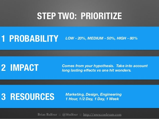 STEP TWO: PRIORITIZE 1 2 IMPACT PROBABILITY 3 RESOURCES LOW - 20%, MEDIUM - 50%, HIGH - 80% Comes from your hypothesis. T...