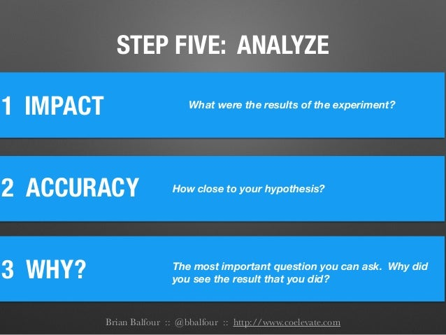 STEP FIVE: ANALYZE 1 2 ACCURACY IMPACT 3 WHY? How close to your hypothesis? The most important question you can ask. Why ...