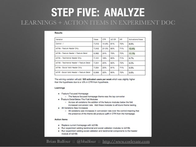 STEP FIVE: ANALYZE LEARNINGS + ACTION ITEMS IN EXPERIMENT DOC Brian Balfour :: @bbalfour :: http://www.coelevate.com