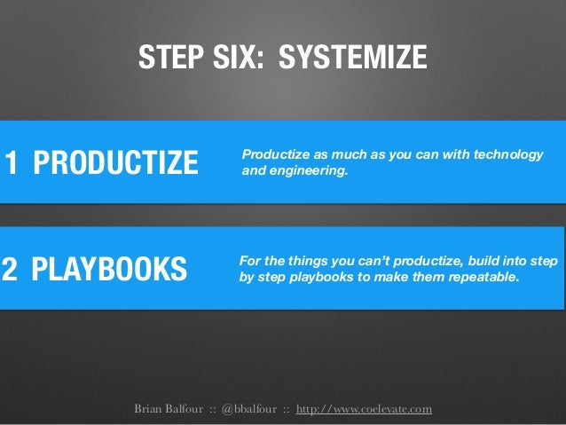 STEP SIX: SYSTEMIZE 1 PRODUCTIZE Productize as much as you can with technology and engineering. 2 PLAYBOOKS For the things...