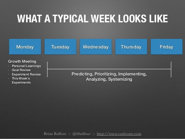 WHAT A TYPICAL WEEK LOOKS LIKE Monday Tuesday Wednesday Thursday Friday Growth Meeting - Personal Learnings - Goal Review ...