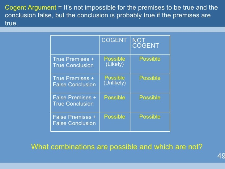 Premise Indicator Words: 02b Well Formed Arguments