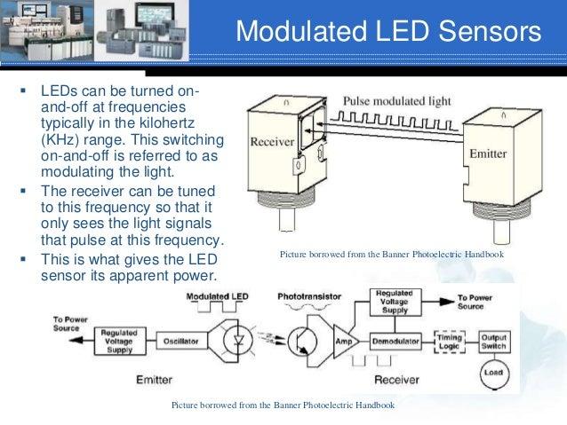911ep light bar wiring diagram federal signal light bar