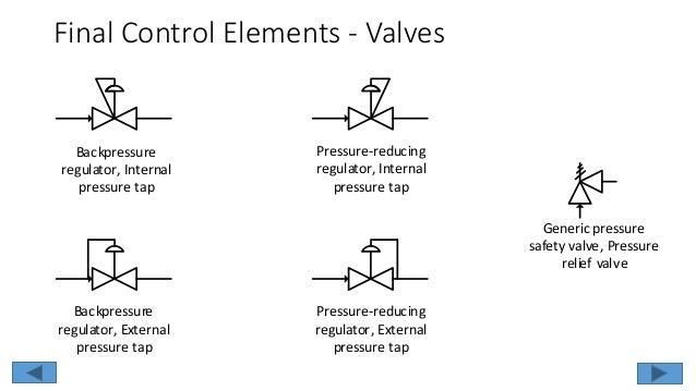 Process Flow Diagram Symbols Pressure Relief Valve Example