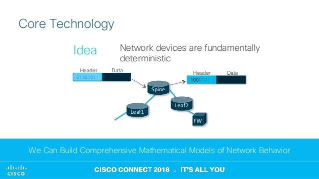 Cisco Connect 2018 Thailand - Cisco aci delivering intent