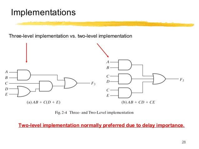 02 combinational logic rh slideshare net Level 2 Data Flow Diagram Architecure Diagrams Level 2