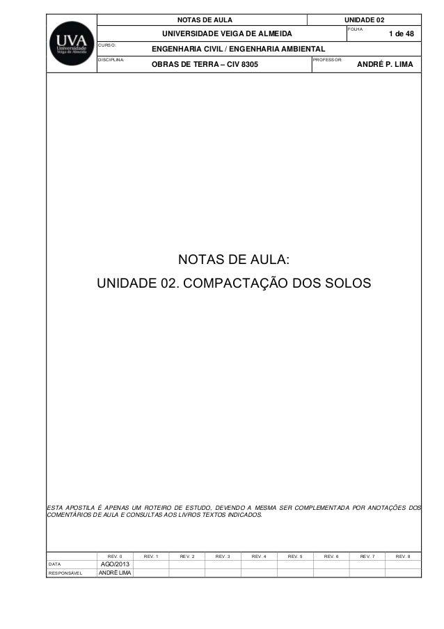 NOTAS DE AULA UNIDADE 02 UNIVERSIDADE VEIGA DE ALMEIDA FOLHA 1 de 48 CURSO: ENGENHARIA CIVIL / ENGENHARIA AMBIENTAL DISCIP...