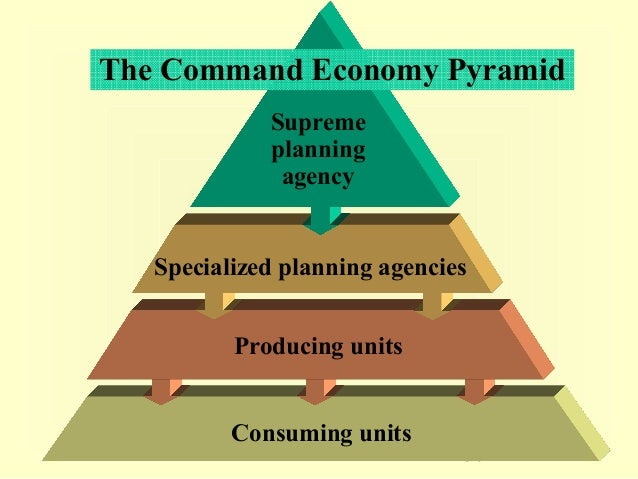 economy system command Lesson plan 13: comparing economic systems using the three basic economic questions (eg, what to produce, how to produce, and for whom to produce), compare and contrast a socialist (command) economy (such as north korea or cuba) with the capitalist as a mixed, free market system of the united states.