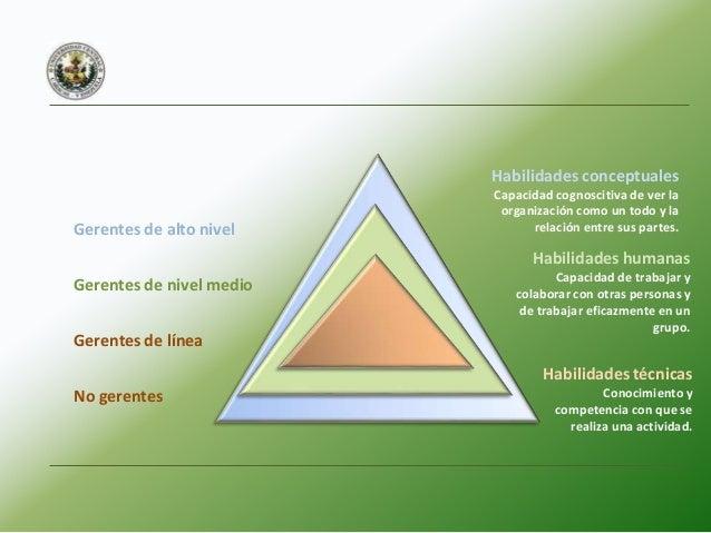 Funciones del gerente CATEGORÍA - FUNCIÓN ACTIVIDAD Informacional - Vigilante Busca y recibe información, examina revistas...