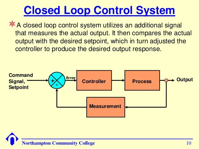 A Closed Loop Theory Of Motor Learning