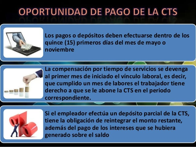 Compensacion por tiempo de servicio - Tiempo en puertollano por horas ...