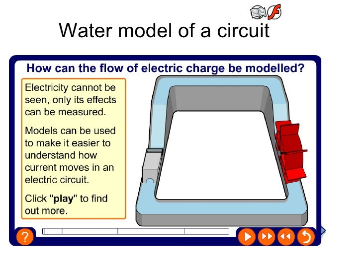 Y8 Electricity 02 current electricity