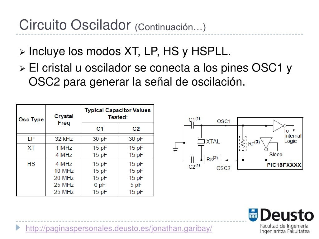 Circuito Oscilador : D circuito oscilador