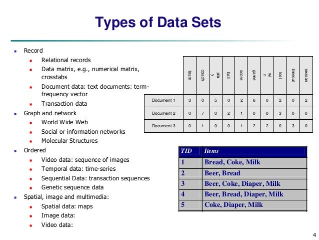 data mining chapter 2 questions Statistical methods for machine learning and data mining this course  introduces  readings: chapter 2 of david mackay's textbook january 16 and  17.