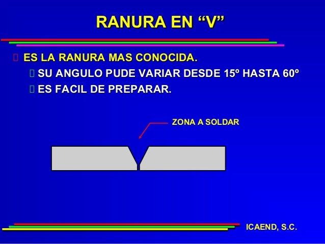 """RANURA EN """"V""""ES LA RANURA MAS CONOCIDA.  SU ANGULO PUDE VARIAR DESDE 15º HASTA 60º  ES FACIL DE PREPARAR.                 ..."""