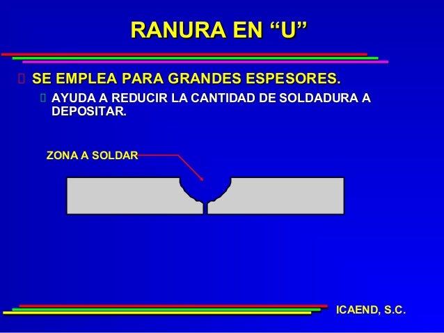 """RANURA EN """"U""""SE EMPLEA PARA GRANDES ESPESORES.  AYUDA A REDUCIR LA CANTIDAD DE SOLDADURA A  DEPOSITAR. ZONA A SOLDAR      ..."""