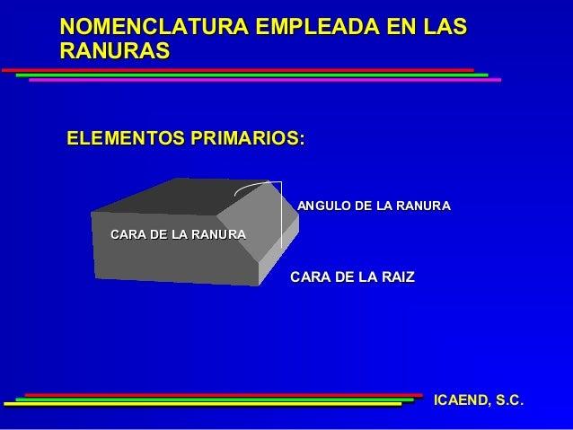 NOMENCLATURA EMPLEADA EN LASRANURASELEMENTOS PRIMARIOS:                       ANGULO DE LA RANURA   CARA DE LA RANURA     ...