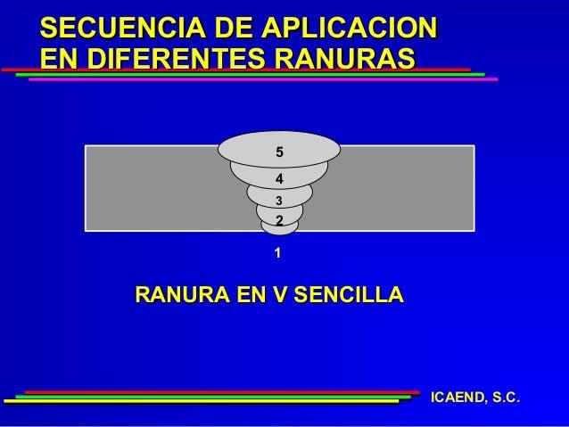 SECUENCIA DE APLICACIONEN DIFERENTES RANURAS               5               4               3               2              ...