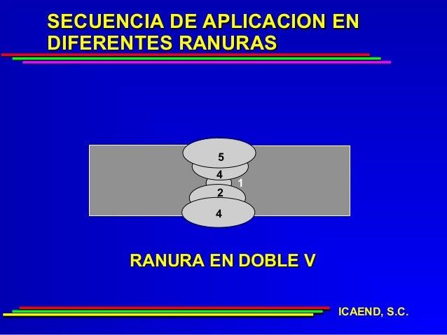 SECUENCIA DE APLICACION ENDIFERENTES RANURAS              5              4                  1              2              ...