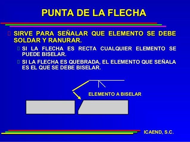 PUNTA DE LA FLECHASIRVE PARA SEÑALAR QUE ELEMENTO SE DEBESOLDAR Y RANURAR. SI LA FLECHA ES RECTA CUALQUIER ELEMENTO SE PUE...