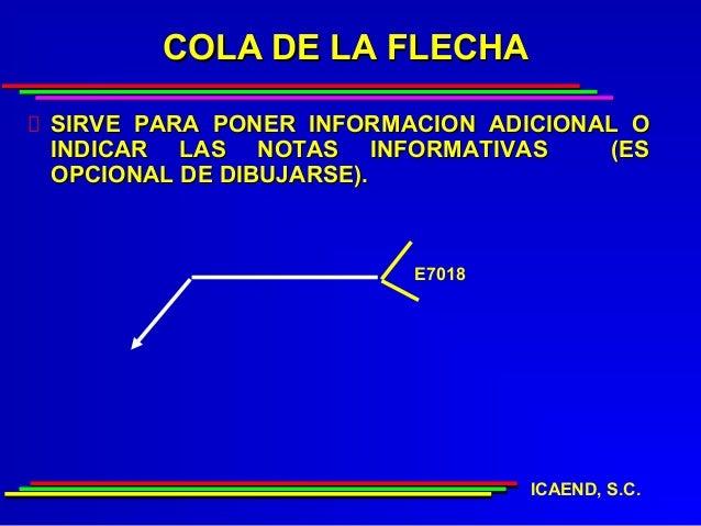 COLA DE LA FLECHASIRVE PARA PONER INFORMACION ADICIONAL OINDICAR LAS NOTAS INFORMATIVAS       (ESOPCIONAL DE DIBUJARSE).  ...
