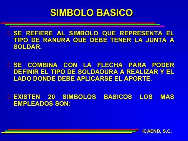 SIMBOLO BASICOSE REFIERE AL SIMBOLO QUE REPRESENTA ELTIPO DE RANURA QUE DEBE TENER LA JUNTA ASOLDAR.SE COMBINA CON LA FLEC...