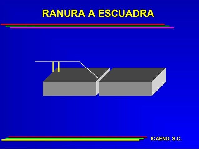RANURA A ESCUADRA                ICAEND, S.C.