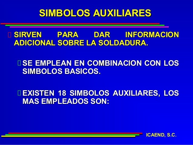 SIMBOLOS AUXILIARESSIRVEN    PARA    DAR   INFORMACIONADICIONAL SOBRE LA SOLDADURA. SE EMPLEAN EN COMBINACION CON LOS SIMB...