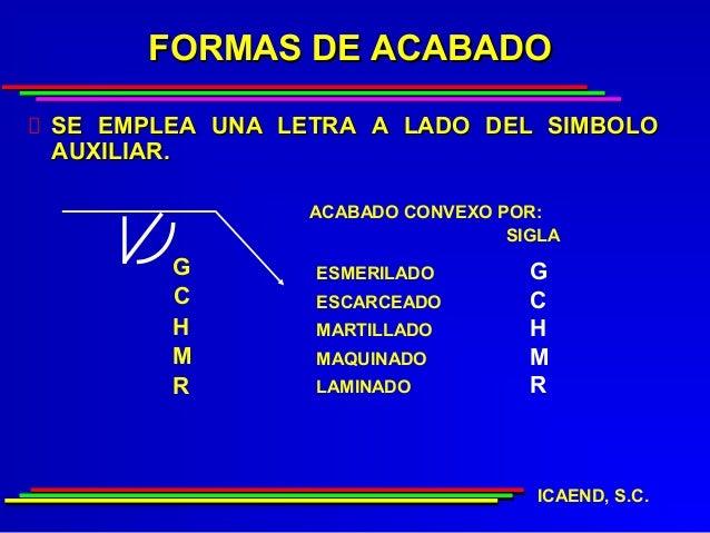 FORMAS DE ACABADOSE EMPLEA UNA LETRA A LADO DEL SIMBOLOAUXILIAR.                ACABADO CONVEXO POR:                      ...