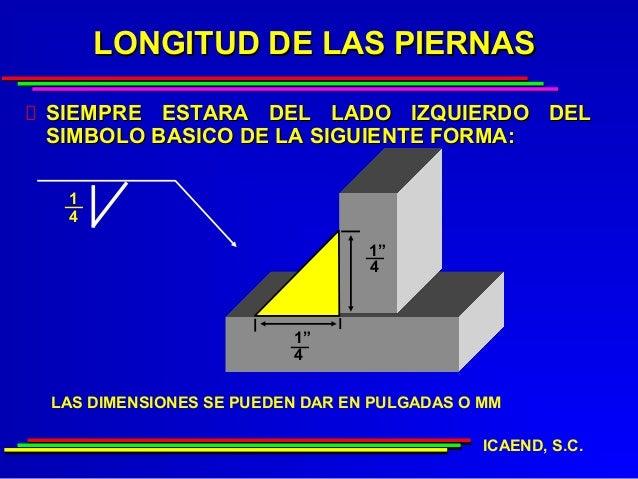 LONGITUD DE LAS PIERNASSIEMPRE ESTARA DEL LADO IZQUIERDO DELSIMBOLO BASICO DE LA SIGUIENTE FORMA: 1 __ 4                  ...