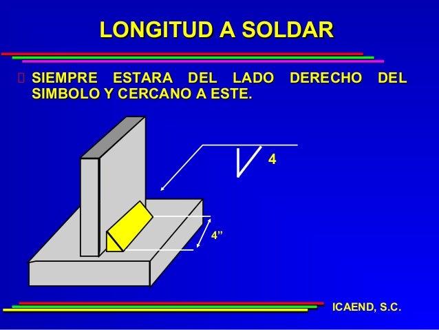 LONGITUD A SOLDARSIEMPRE ESTARA DEL LADO     DERECHO    DELSIMBOLO Y CERCANO A ESTE.                        4             ...