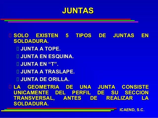 """JUNTASSOLO EXISTEN 5 TIPOS DE JUNTAS ENSOLDADURA.  JUNTA A TOPE.  JUNTA EN ESQUINA.  JUNTA EN """"T"""".  JUNTA A TRASLAPE.  JUN..."""
