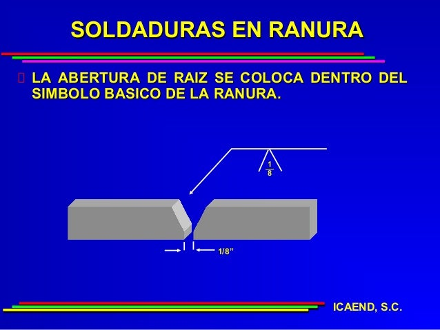 SOLDADURAS EN RANURALA ABERTURA DE RAIZ SE COLOCA DENTRO DELSIMBOLO BASICO DE LA RANURA.                          1       ...