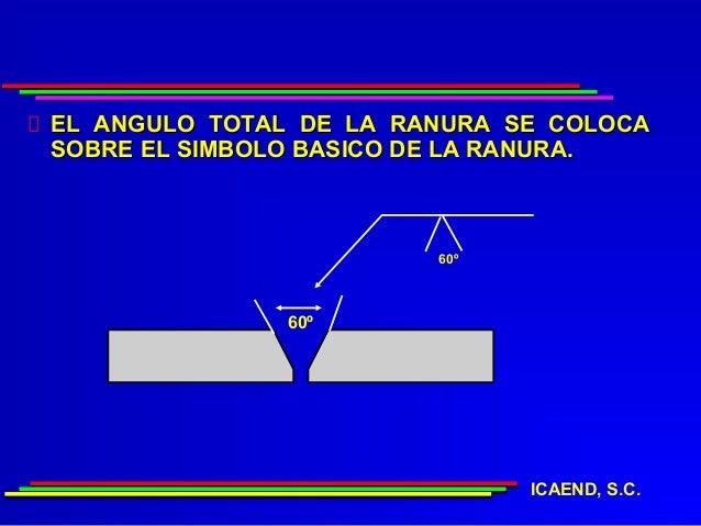 EL ANGULO TOTAL DE LA RANURA SE COLOCASOBRE EL SIMBOLO BASICO DE LA RANURA.                        60º               60º  ...