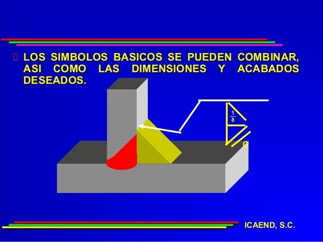 LOS SIMBOLOS BASICOS SE PUEDEN COMBINAR,ASI COMO LAS DIMENSIONES Y ACABADOSDESEADOS.                             1        ...