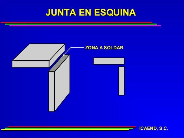 JUNTA EN ESQUINA      ZONA A SOLDAR                      ICAEND, S.C.