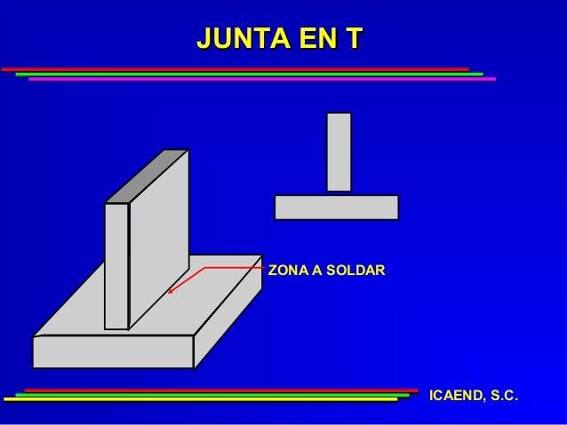 JUNTA EN T    ZONA A SOLDAR                    ICAEND, S.C.