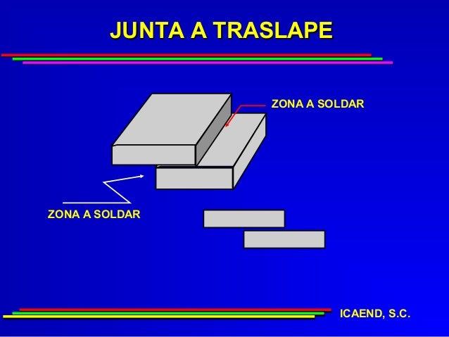 JUNTA A TRASLAPE                   ZONA A SOLDARZONA A SOLDAR                            ICAEND, S.C.