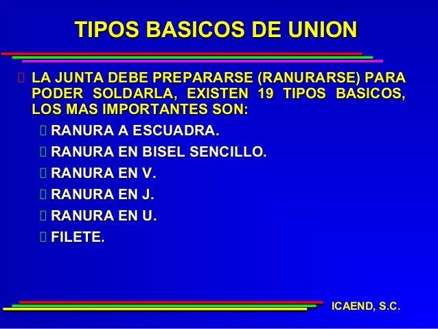 TIPOS BASICOS DE UNIONLA JUNTA DEBE PREPARARSE (RANURARSE) PARAPODER SOLDARLA, EXISTEN 19 TIPOS BASICOS,LOS MAS IMPORTANTE...