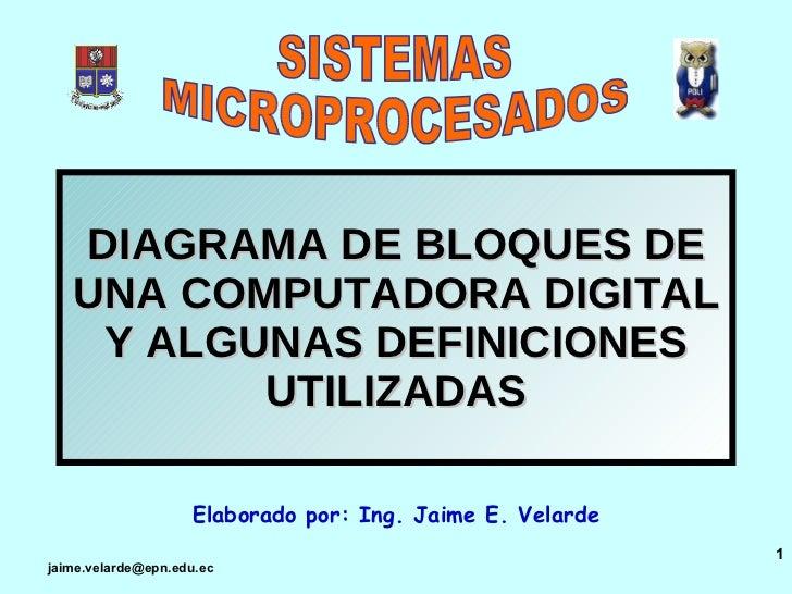 DIAGRAMA DE BLOQUES DE UNA COMPUTADORA DIGITAL Y ALGUNAS DEFINICIONES UTILIZADAS Elaborado por: Ing. Jaime E. Velarde SIST...