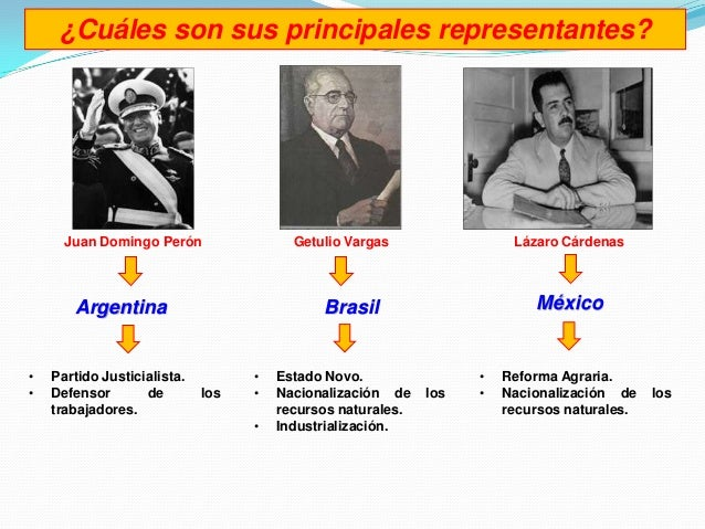 compare juan peron and getulio vargas Vargas vs peron : a coggle diagram juan peron was an argentine lieutenant getulio vargas from the southern state pro grande de sul he was part of a land.