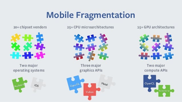 The Caffe2 Framework for Mobile and Embedded Deep Learning
